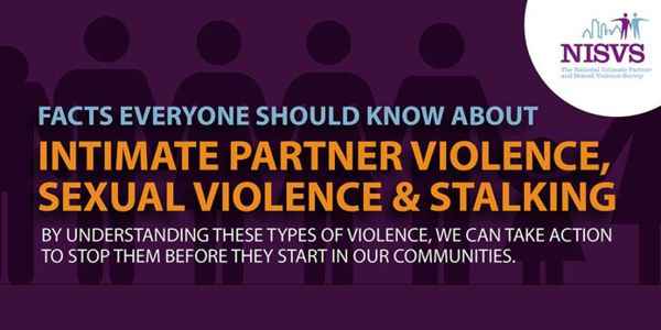 Intimate Partner and Sexual Violence Survey