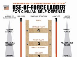 Use-of-Force Ladder for Civilian Self Defense™